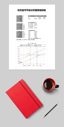 动态盈亏平衡分析图表格模板