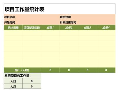 项目工作量统计表