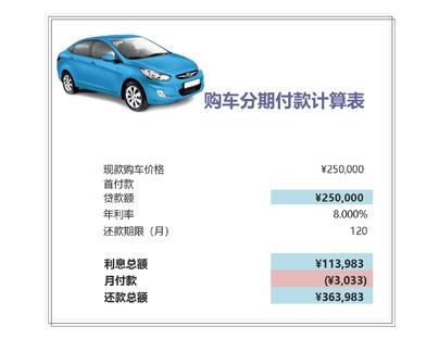 购车分期付款计算表