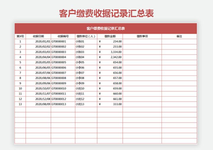 账目收入数据管理图表