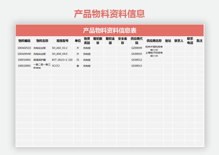 产品物料信息表