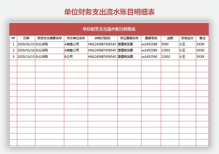 单位财务支出流水账目明细表