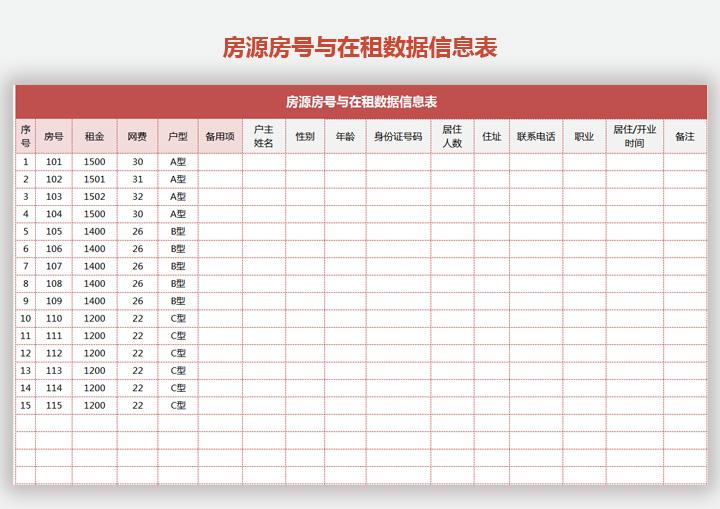 房源编号号与在租客户数据表