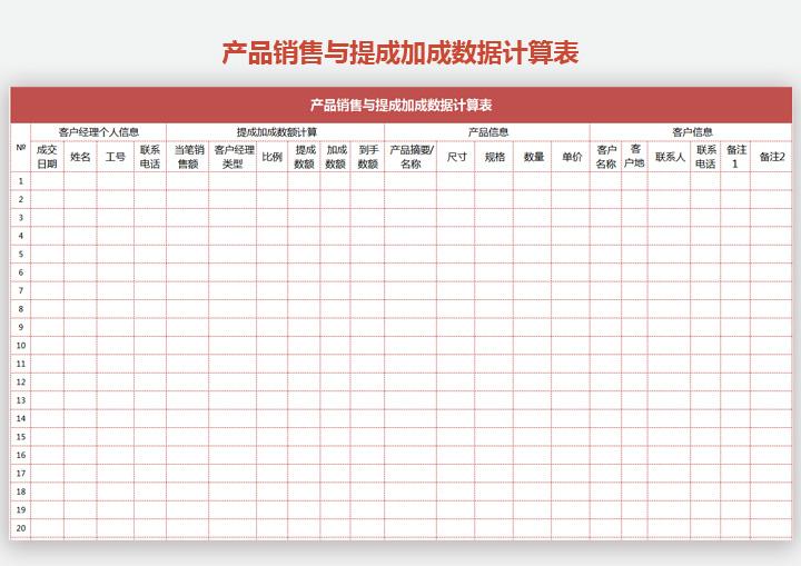 产品销售与提成加成数据计算表