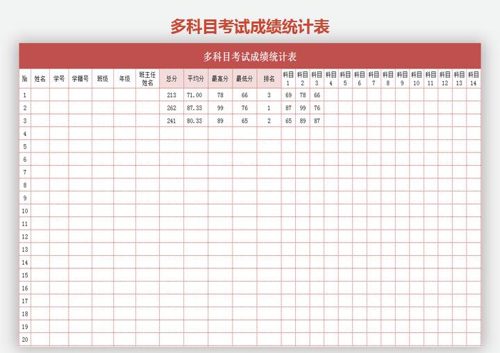 多科目多次考试成绩统计表