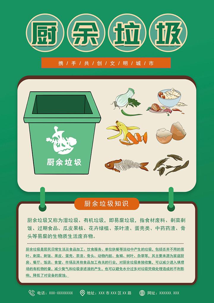 垃圾分类知识厨余垃圾宣传海报
