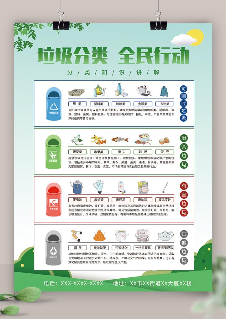 小清新垃圾分类知识宣传单海报