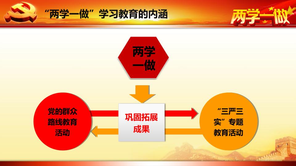 党政宣传PPT模板