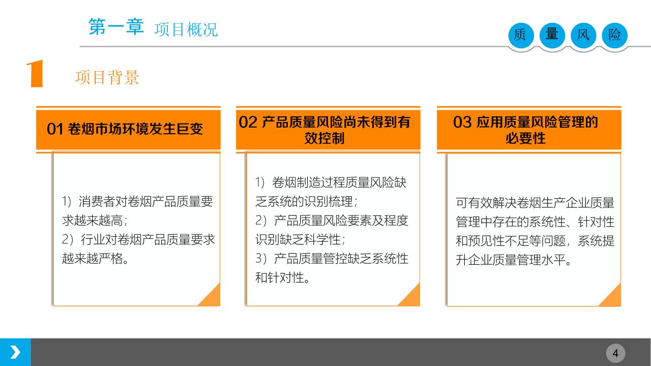 企业项目策划书PPT模板
