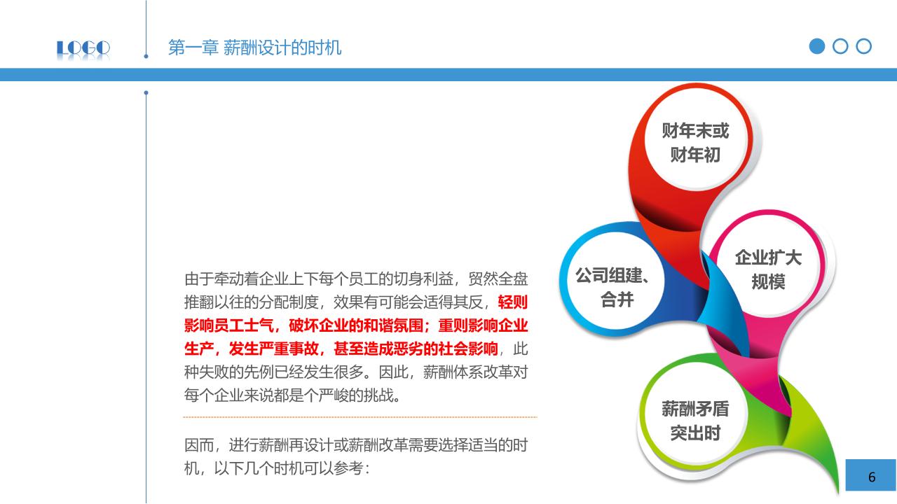 企业培训模板 (2)