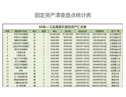固定资产清查盘点统计表
