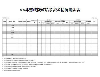 ××年财政拨款结余资金情况确认表
